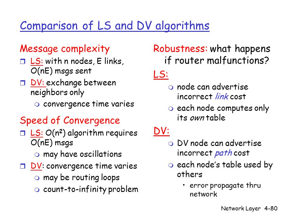 Network Layer4-80 Comparison of LS and DV algorithms Message complexity r LS: with n nodes, E links, O(nE) msgs sent r DV: exchange between neighbors only m convergence time varies Speed of Convergence r LS: O(n 2 ) algorithm requires O(nE) msgs m may have oscillations r DV: convergence time varies m may be routing loops m count-to-infinity problem Robustness: what happens if router malfunctions.