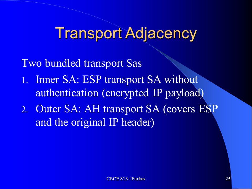 Transport Adjacency Two bundled transport Sas 1. Inner SA: ESP transport SA without authentication (encrypted IP payload) 2. Outer SA: AH transport SA