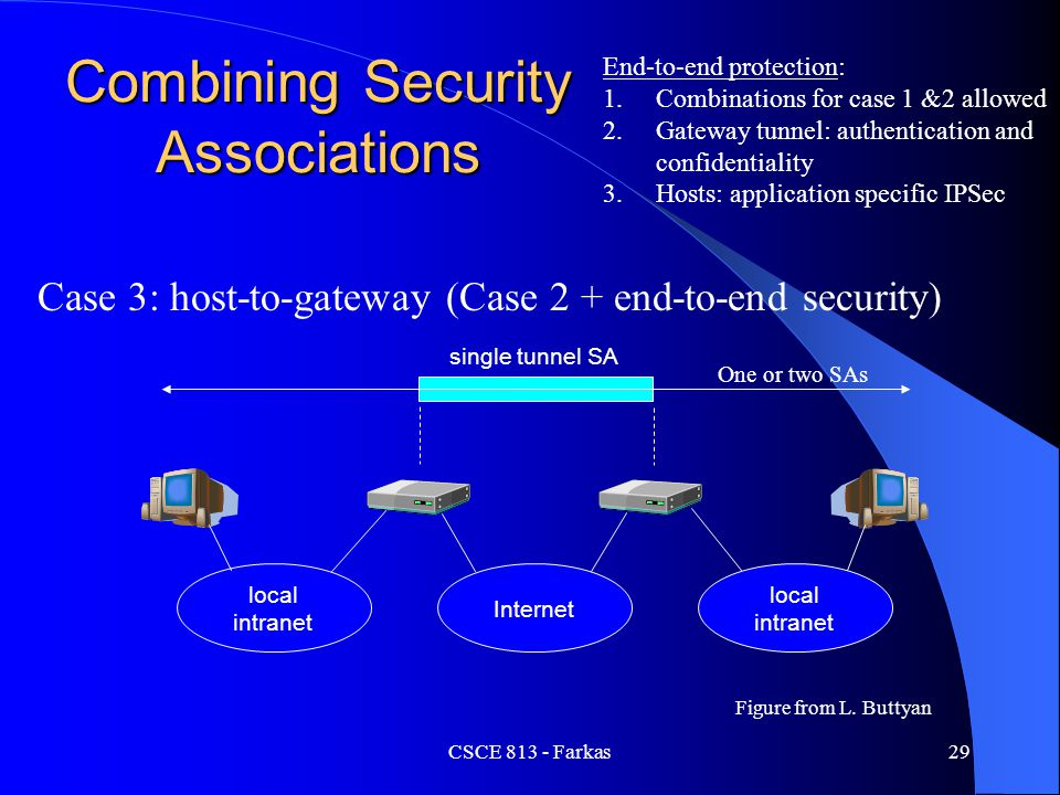 CSCE 813 - Farkas29 Combining Security Associations Case 3: host-to-gateway (Case 2 + end-to-end security) Internet local intranet local intranet sing