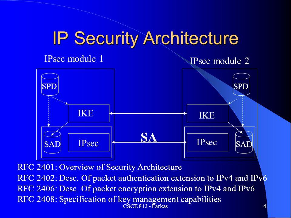 CSCE 813 - Farkas4 IP Security Architecture IPsec module 1 IPsec module 2 SPD SAD SPD IKE IPsec SA RFC 2401: Overview of Security Architecture RFC 240