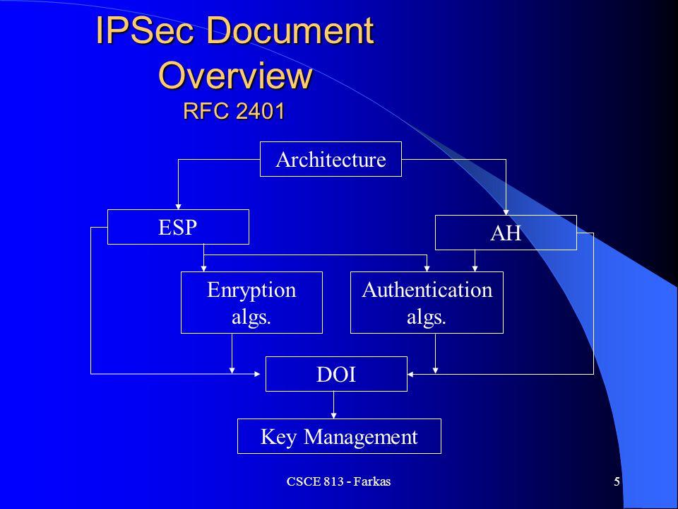 CSCE 813 - Farkas5 IPSec Document Overview RFC 2401 Architecture Key Management DOI Authentication algs. Enryption algs. AH ESP