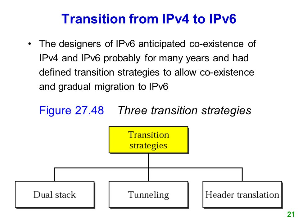 21 Transition from IPv4 to IPv6 The designers of IPv6 anticipated co-existence of IPv4 and IPv6 probably for many years and had defined transition strategies to allow co-existence and gradual migration to IPv6 Figure Three transition strategies