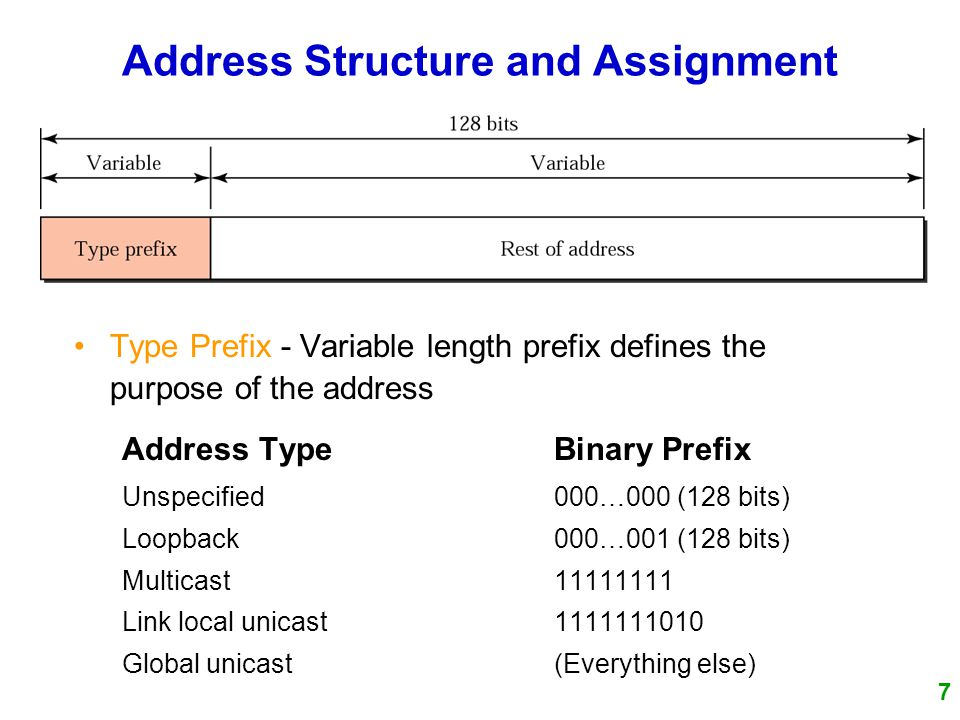 7 Address Structure and Assignment Type Prefix - Variable length prefix defines the purpose of the address Address Type Binary Prefix Unspecified 000…000 (128 bits) Loopback 000…001 (128 bits) Multicast Link local unicast Global unicast(Everything else)