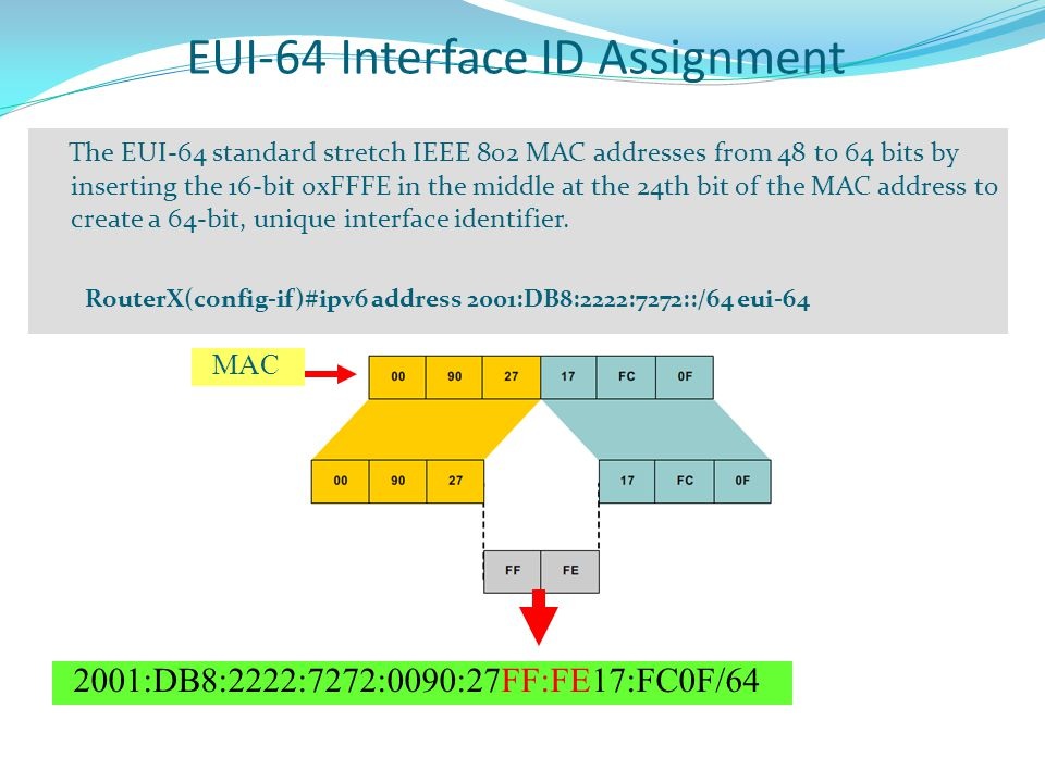 EUI-64 Interface ID Assignment The EUI-64 standard stretch IEEE 802 MAC addresses from 48 to 64 bits by inserting the 16-bit 0xFFFE in the middle at t