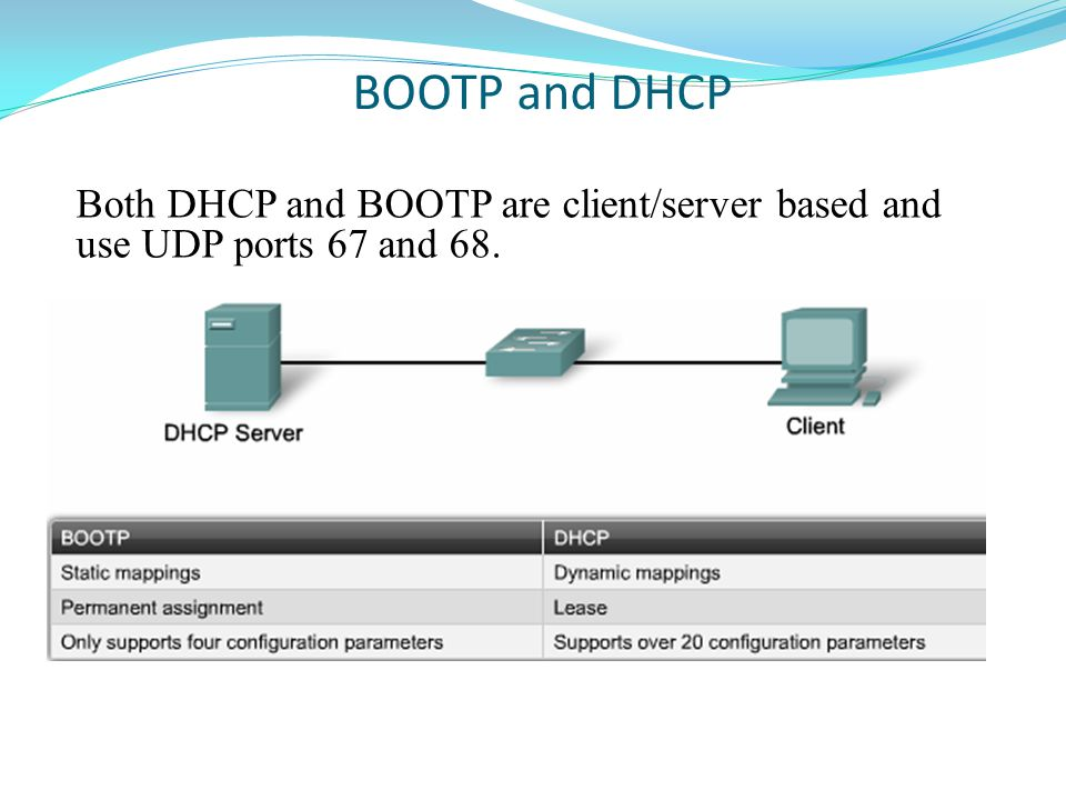 Configure RIPng with IPv6 Create the routing process.