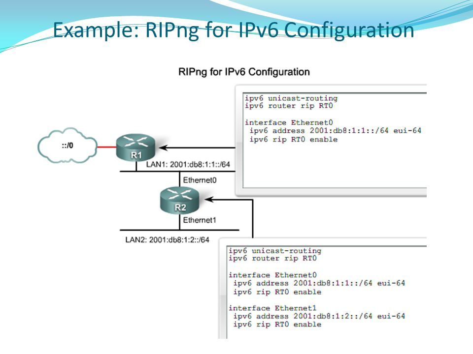 Example: RIPng for IPv6 Configuration