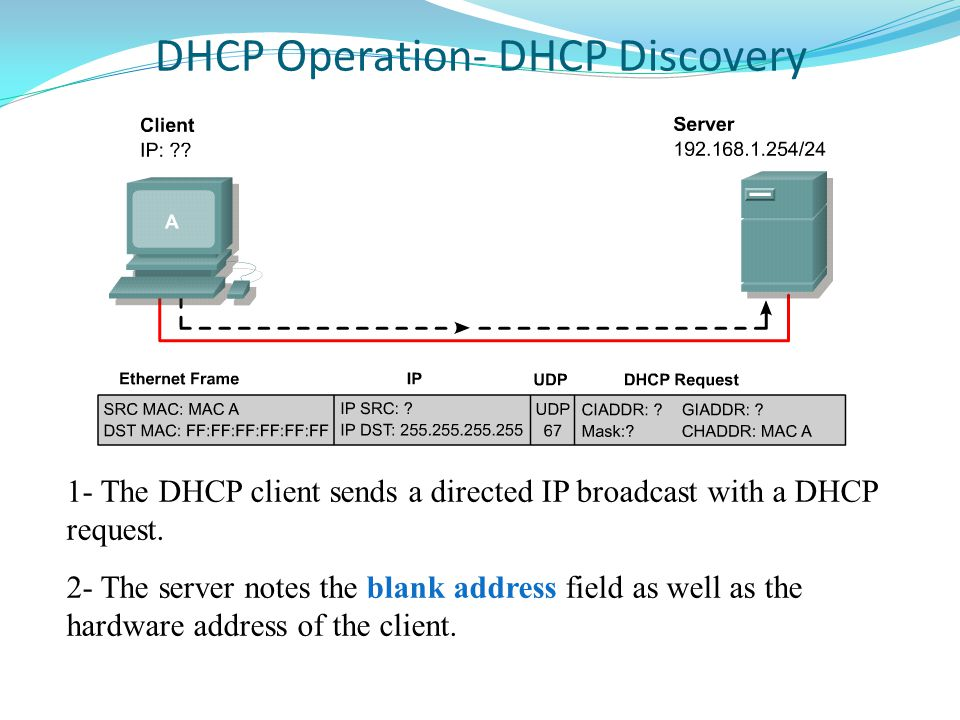 DHCP Operation- DHCP Offer 3- The DHCP server picks an IP address from the available pool for the segment, as well as the other segment and global parameters.