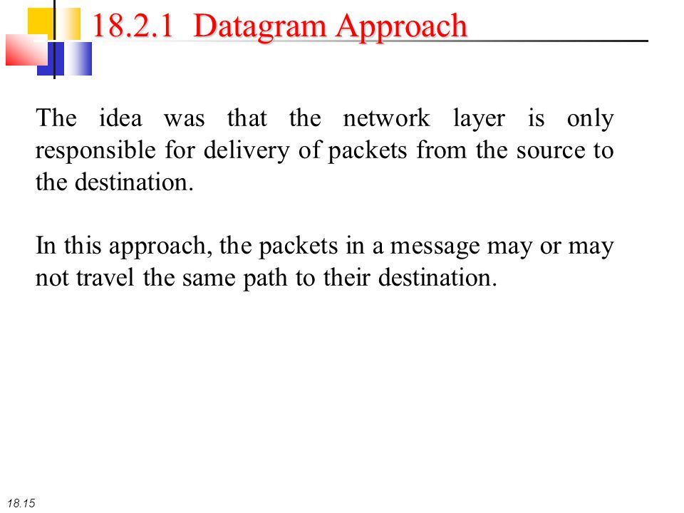 18.15 18.2.1 Datagram Approach The idea was that the network layer is only responsible for delivery of packets from the source to the destination. In