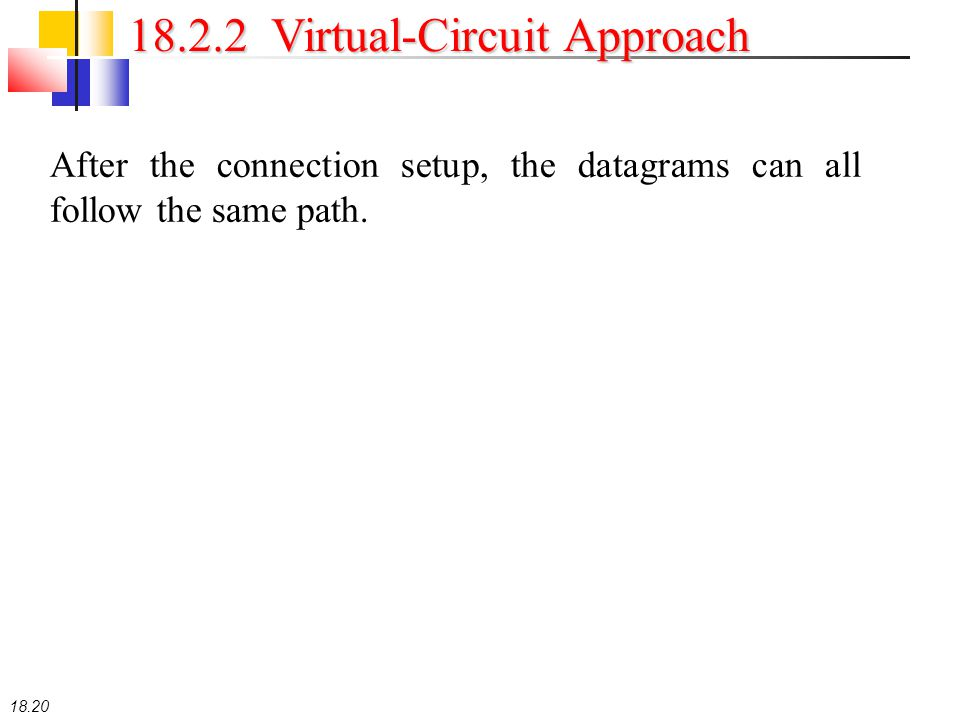 18.20 18.2.2 Virtual-Circuit Approach After the connection setup, the datagrams can all follow the same path.