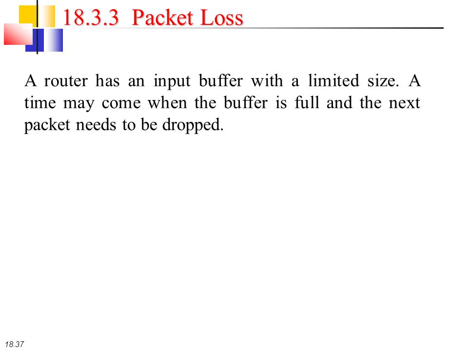 18.37 18.3.3 Packet Loss A router has an input buffer with a limited size. A time may come when the buffer is full and the next packet needs to be dro