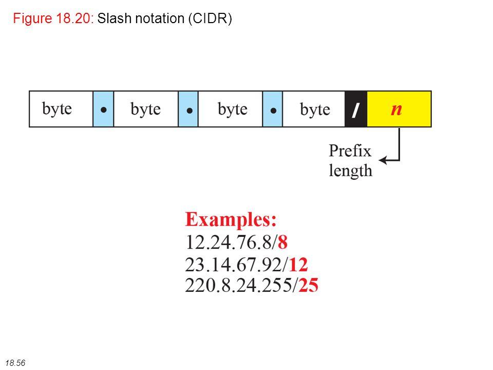 18.56 Figure 18.20: Slash notation (CIDR)