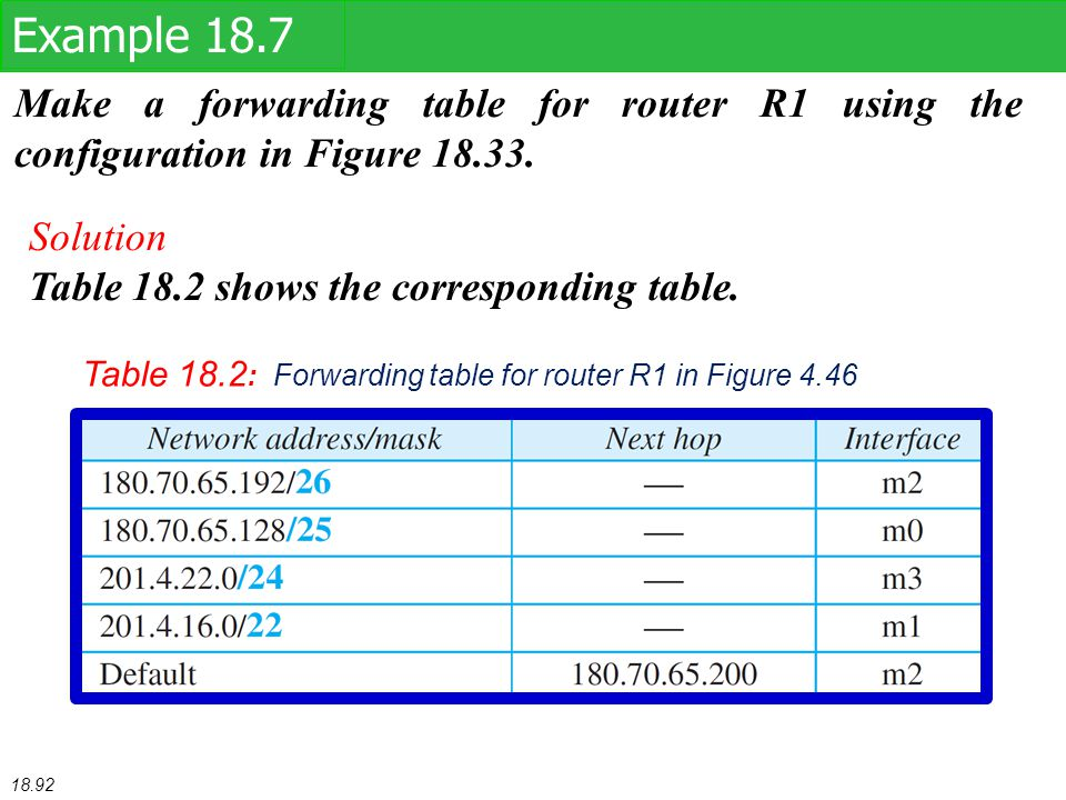 Make a forwarding table for router R1 using the configuration in Figure 18.33. Example 18.7 Solution Table 18.2 shows the corresponding table. Table 1