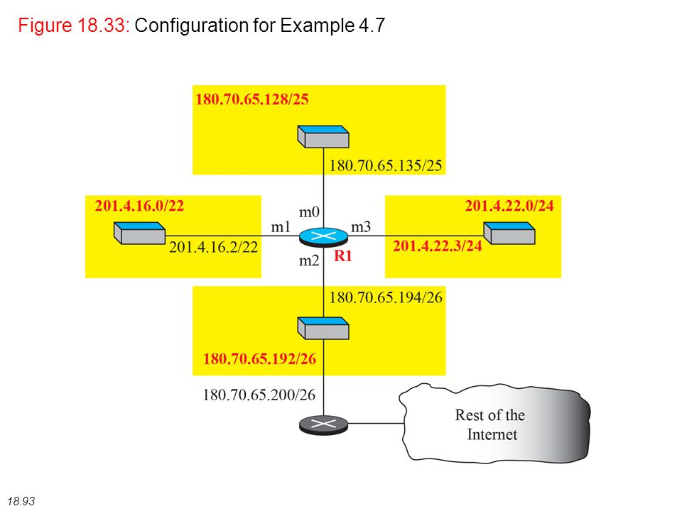 18.93 Figure 18.33: Configuration for Example 4.7