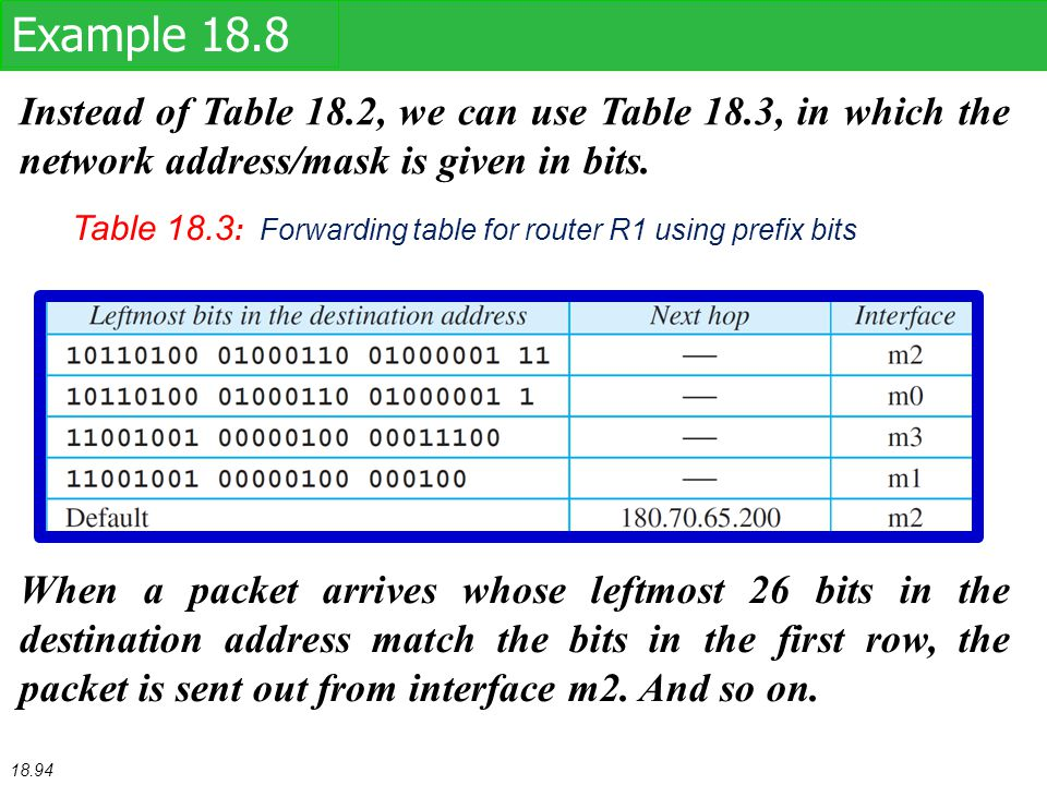 Instead of Table 18.2, we can use Table 18.3, in which the network address/mask is given in bits. Example 18.8 Table 18.3 : Forwarding table for route