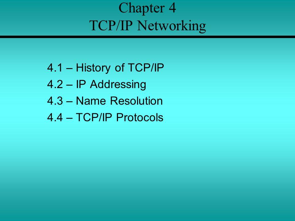 History of TCP/IP