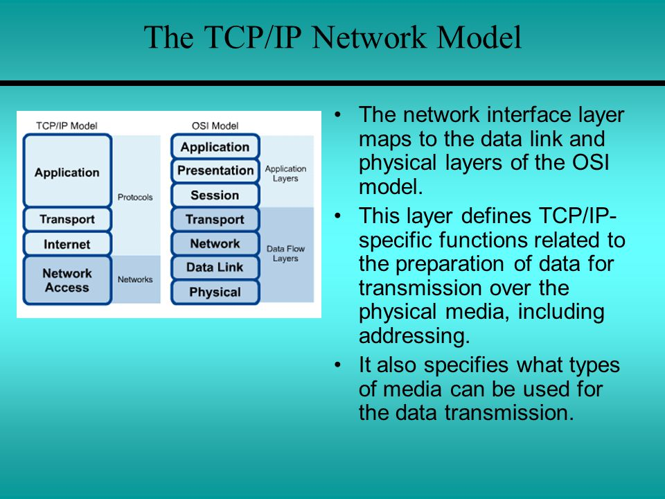 The TCP/IP Network Model The network interface layer maps to the data link and physical layers of the OSI model. This layer defines TCP/IP- specific f