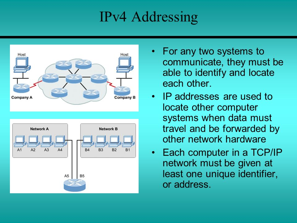 IPv4 Addressing For any two systems to communicate, they must be able to identify and locate each other. IP addresses are used to locate other compute