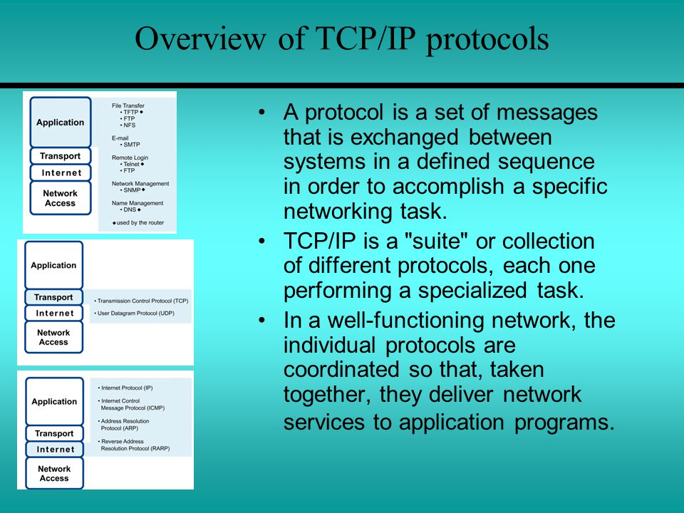 Overview of TCP/IP protocols A protocol is a set of messages that is exchanged between systems in a defined sequence in order to accomplish a specific networking task.