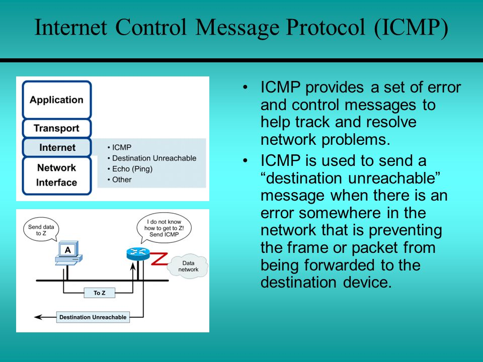 Internet Control Message Protocol (ICMP) ICMP provides a set of error and control messages to help track and resolve network problems.
