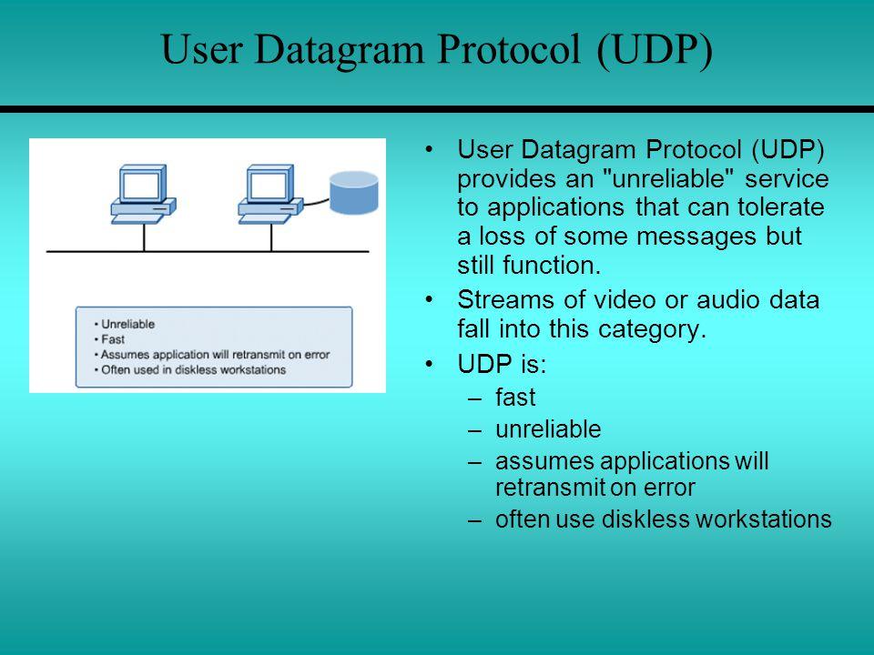 User Datagram Protocol (UDP) User Datagram Protocol (UDP) provides an