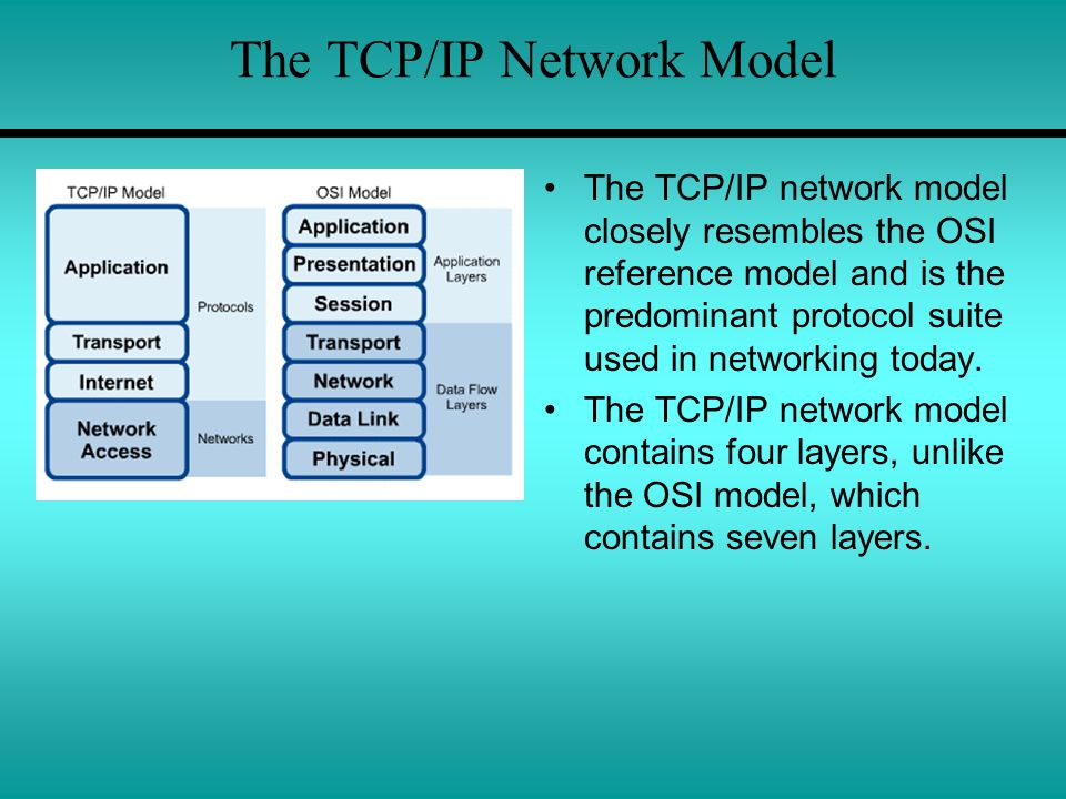 The TCP/IP Network Model The TCP/IP network model closely resembles the OSI reference model and is the predominant protocol suite used in networking t