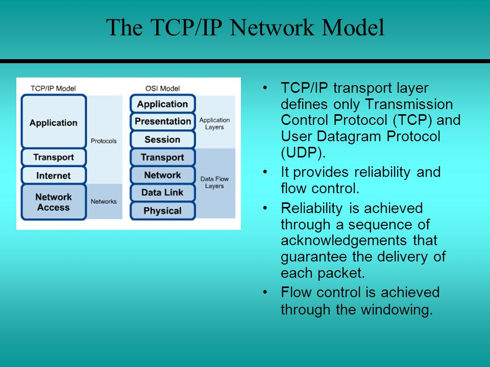 The TCP/IP Network Model TCP/IP transport layer defines only Transmission Control Protocol (TCP) and User Datagram Protocol (UDP). It provides reliabi