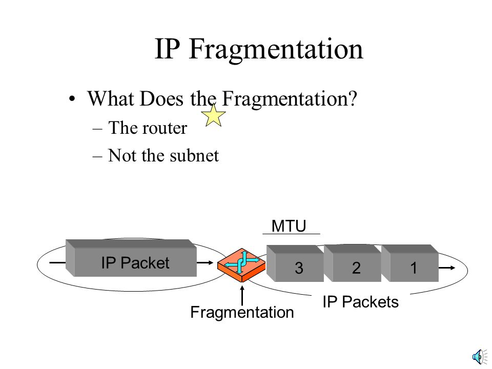 IP Fragmentation What Does the Fragmentation? –The router –Not the subnet IP Packet 21 IP Packets Fragmentation MTU 3