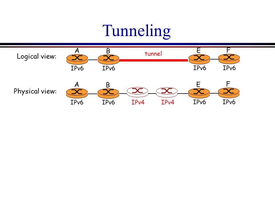 A B E F IPv6 tunnel Logical view: Physical view: A B E F IPv6 IPv4 Tunneling