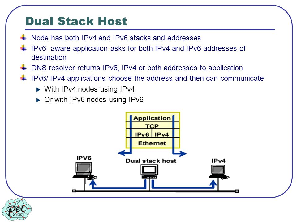 Dual Stack Host Node has both IPv4 and IPv6 stacks and addresses IPv6- aware application asks for both IPv4 and IPv6 addresses of destination DNS resolver returns IPv6, IPv4 or both addresses to application IPv6/ IPv4 applications choose the address and then can communicate With IPv4 nodes using IPv4 Or with IPv6 nodes using IPv6