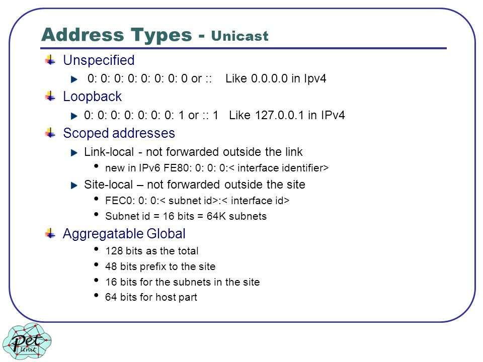 Address Types - Unicast Unspecified 0: 0: 0: 0: 0: 0: 0: 0 or :: Like 0.0.0.0 in Ipv4 Loopback 0: 0: 0: 0: 0: 0: 0: 1 or :: 1 Like 127.0.0.1 in IPv4 S