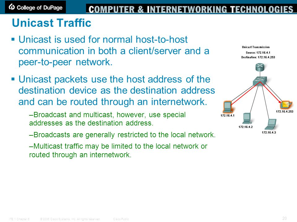 © 2006 Cisco Systems, Inc. All rights reserved.Cisco PublicITE 1 Chapter 6 20 Unicast Traffic  Unicast is used for normal host-to-host communication