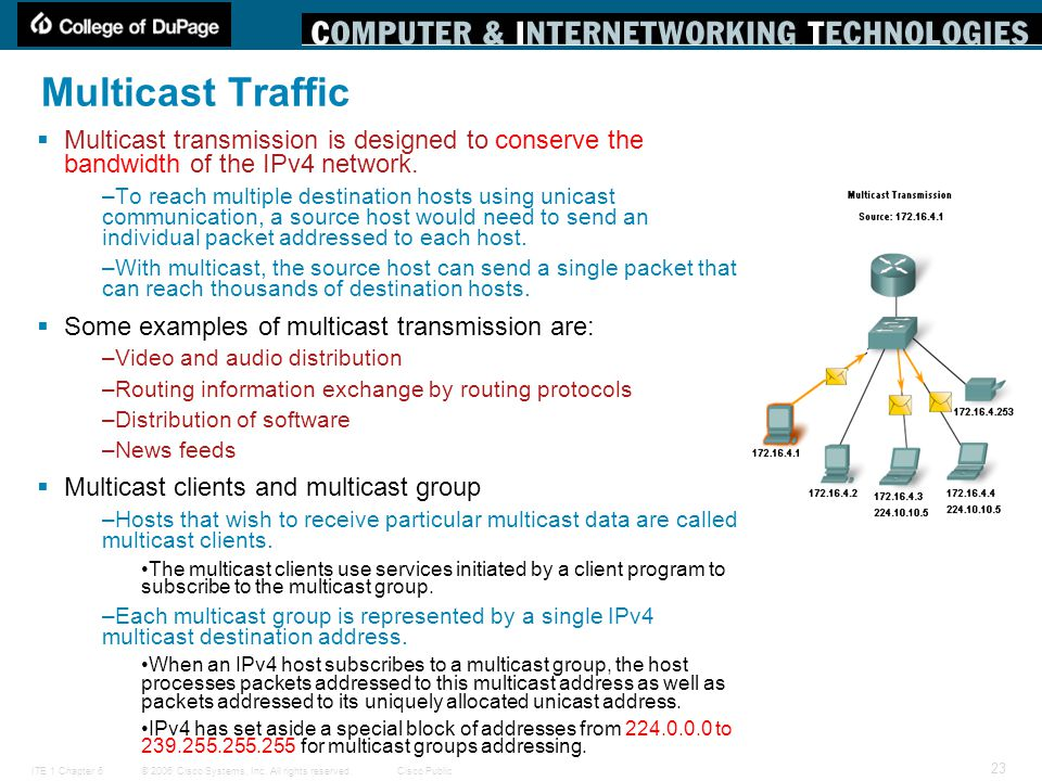 © 2006 Cisco Systems, Inc. All rights reserved.Cisco PublicITE 1 Chapter 6 23 Multicast Traffic  Multicast transmission is designed to conserve the b