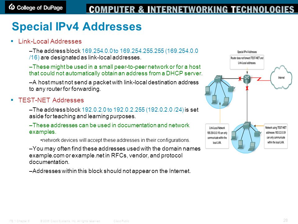 © 2006 Cisco Systems, Inc. All rights reserved.Cisco PublicITE 1 Chapter 6 28 Special IPv4 Addresses  Link-Local Addresses –The address block 169.254