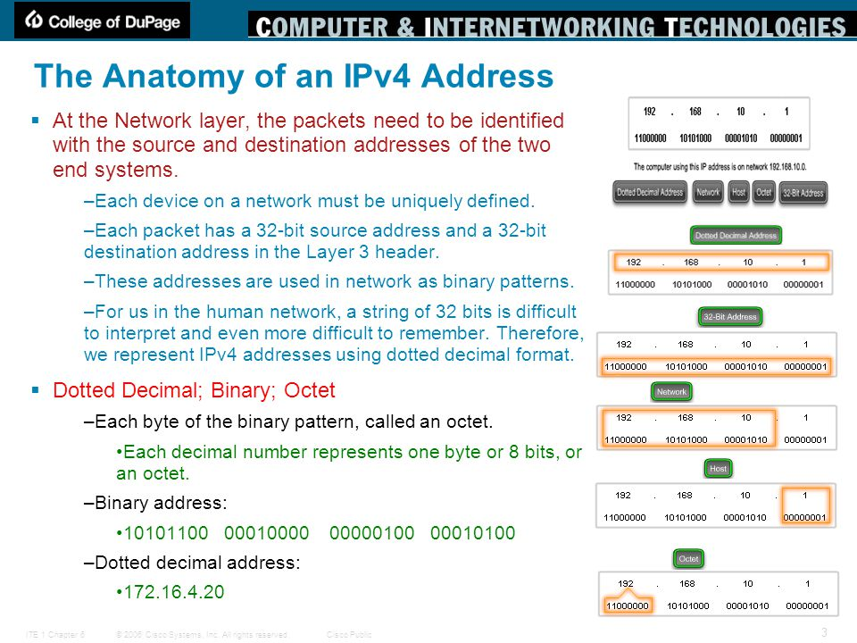 © 2006 Cisco Systems, Inc. All rights reserved.Cisco PublicITE 1 Chapter 6 3 The Anatomy of an IPv4 Address  At the Network layer, the packets need t