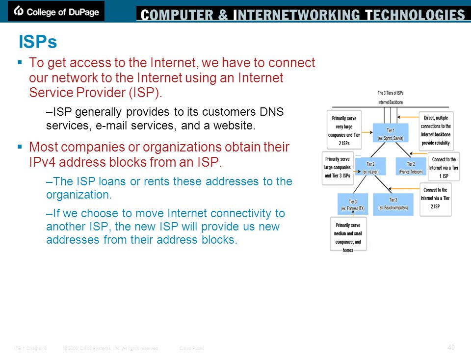 © 2006 Cisco Systems, Inc. All rights reserved.Cisco PublicITE 1 Chapter 6 40 ISPs  To get access to the Internet, we have to connect our network to