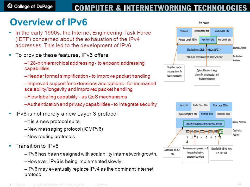 © 2006 Cisco Systems, Inc. All rights reserved.Cisco PublicITE 1 Chapter 6 42 Overview of IPv6  In the early 1990s, the Internet Engineering Task For