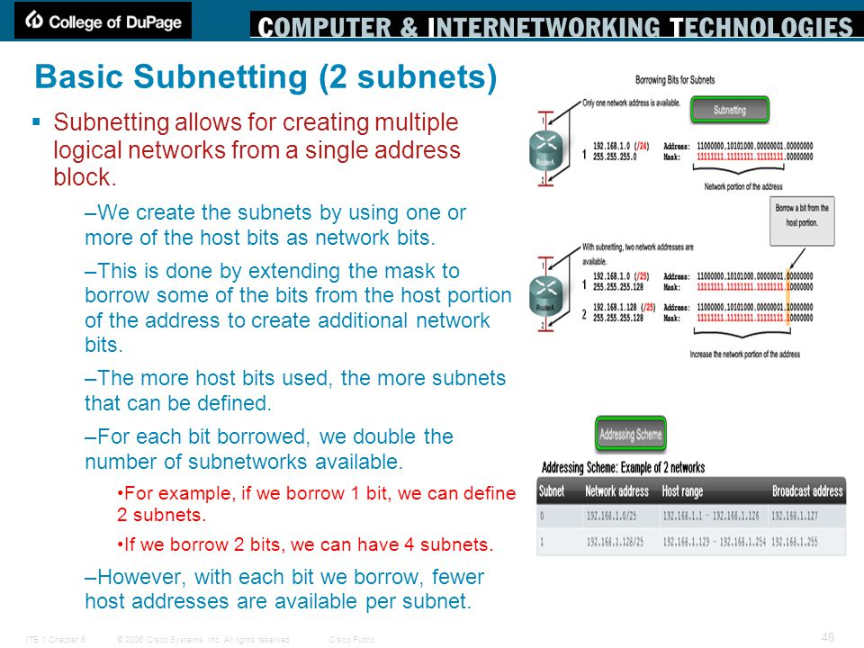 © 2006 Cisco Systems, Inc. All rights reserved.Cisco PublicITE 1 Chapter 6 48 Basic Subnetting (2 subnets)  Subnetting allows for creating multiple l