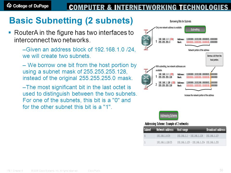 © 2006 Cisco Systems, Inc. All rights reserved.Cisco PublicITE 1 Chapter 6 50 Basic Subnetting (2 subnets)  RouterA in the figure has two interfaces