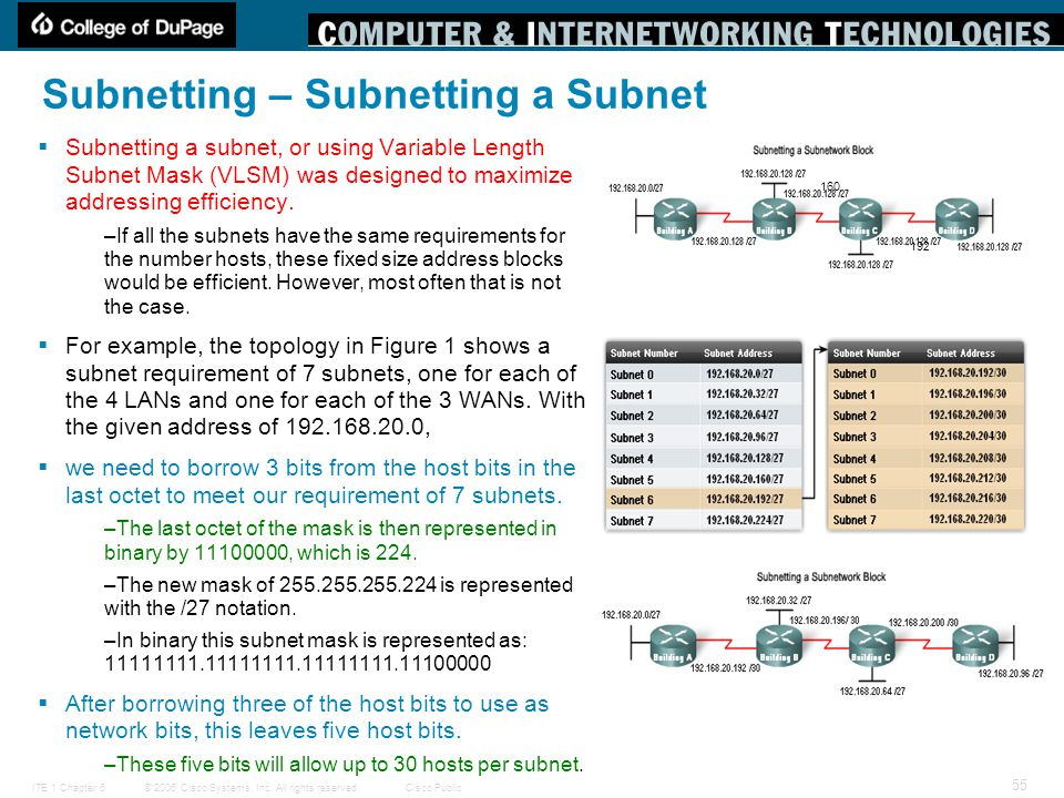 © 2006 Cisco Systems, Inc. All rights reserved.Cisco PublicITE 1 Chapter 6 55 Subnetting – Subnetting a Subnet  Subnetting a subnet, or using Variabl