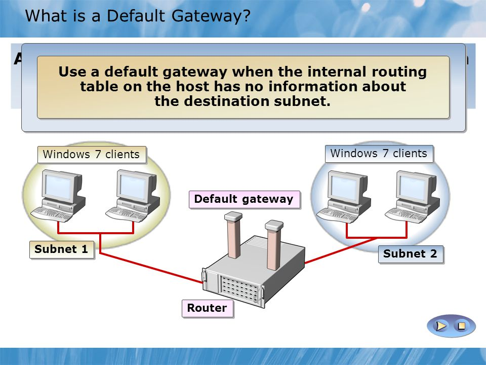 A default gateway is a device, usually a router, on a TCP/IP internet that forwards IP packets to other subnets. What is a Default Gateway? Use a defa