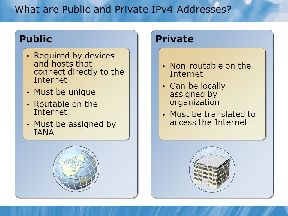 What are Public and Private IPv4 Addresses? Private Non-routable on the Internet Can be locally assigned by organization Must be translated to access