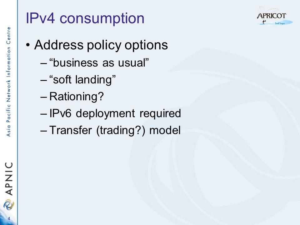 5 IPv6 – Global allocations by CC Unit: IPv6 prefix