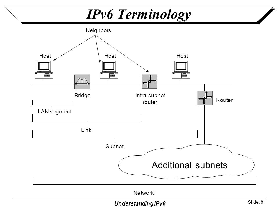 Understanding IPv6 Slide: 9 The Case For IPv6 Deployment IPv6 solves the address depletion problem IPv6 solves the international address allocation problem IPv6 restores end-to-end communication IPv6 uses scoped addresses and address selection IPv6 has more efficient forwarding IPv6 has built-in security and mobility