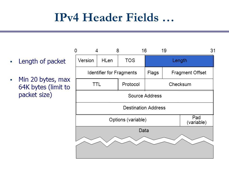 IPv4 Header Fields …  Length of packet  Min 20 bytes, max 64K bytes (limit to packet size) VersionHLen TOSLength Identifier for FragmentsFlagsFragment Offset TTLProtocolChecksum Source Address Destination Address Options (variable) Pad (variable) 048161931 Data