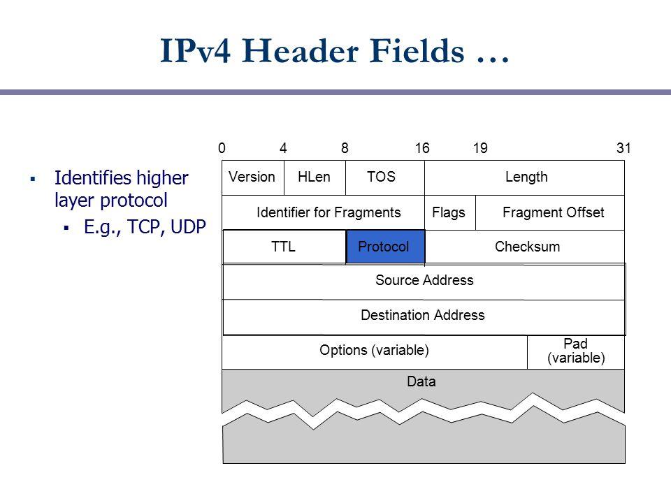IPv4 Header Fields …  Identifies higher layer protocol  E.g., TCP, UDP VersionHLen TOSLength Identifier for FragmentsFlagsFragment Offset TTLProtocolChecksum Source Address Destination Address Options (variable) Pad (variable) 048161931 Data