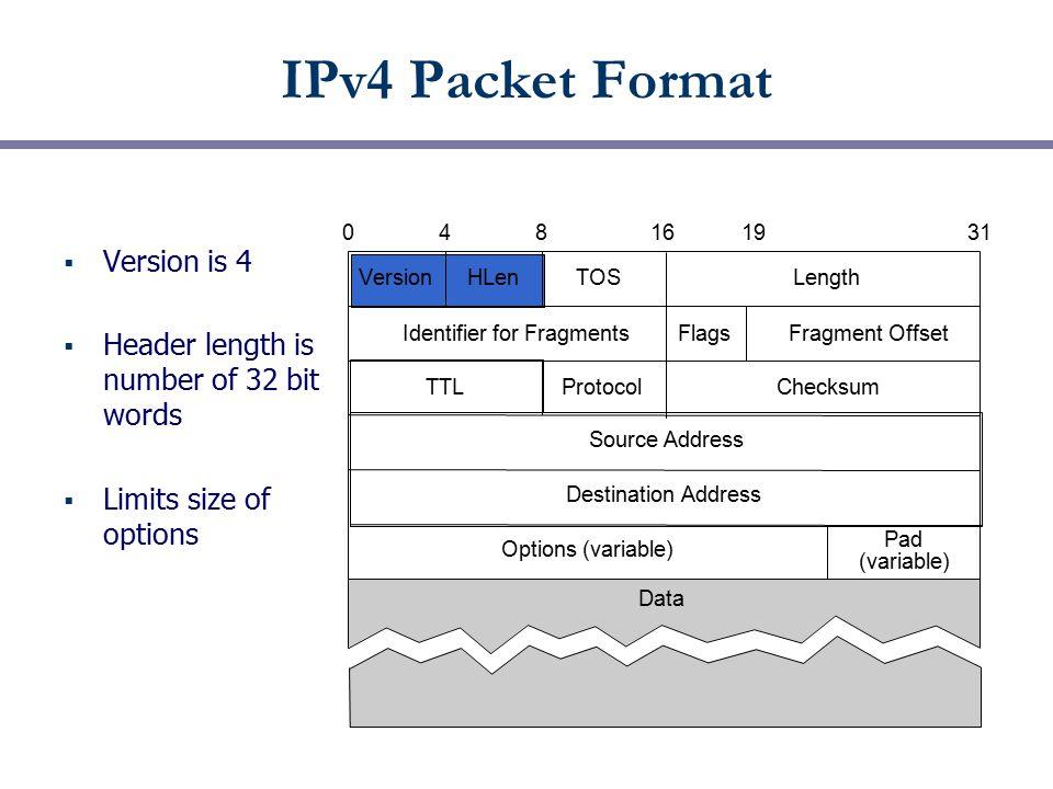 IPv4 Packet Format  Version is 4  Header length is number of 32 bit words  Limits size of options VersionHLen TOSLength Identifier for FragmentsFlagsFragment Offset TTLProtocolChecksum Source Address Destination Address Options (variable) Pad (variable) 048161931 Data