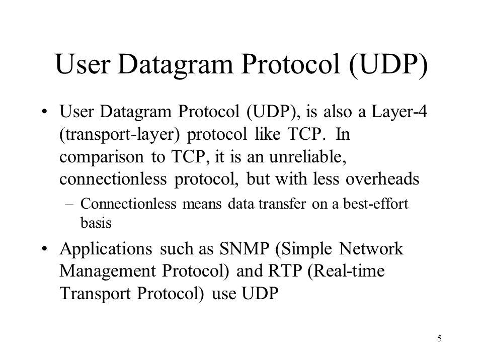 5 User Datagram Protocol (UDP) User Datagram Protocol (UDP), is also a Layer-4 (transport-layer) protocol like TCP.