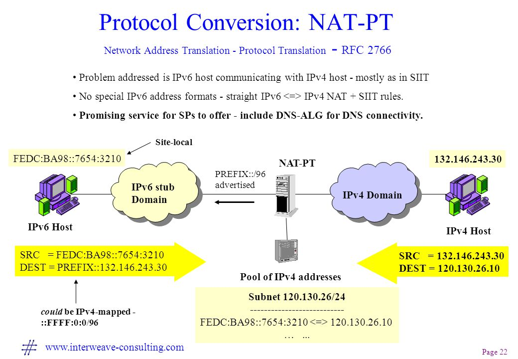 Page 22 www.interweave-consulting.com Protocol Conversion: NAT-PT Network Address Translation - Protocol Translation - RFC 2766 Problem addressed is IPv6 host communicating with IPv4 host - mostly as in SIIT No special IPv6 address formats - straight IPv6 IPv4 NAT + SIIT rules.