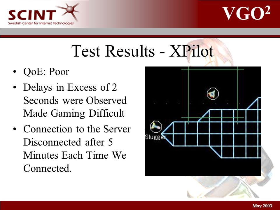 VGO 2 May 2003 Test Results - XPilot QoE: Poor Delays in Excess of 2 Seconds were Observed Made Gaming Difficult Connection to the Server Disconnected after 5 Minutes Each Time We Connected.
